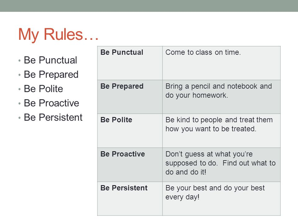 My Rules… Be Punctual Be Prepared Be Polite Be Proactive Be Persistent
