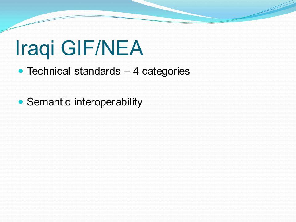 Iraqi GIF/NEA Technical standards – 4 categories
