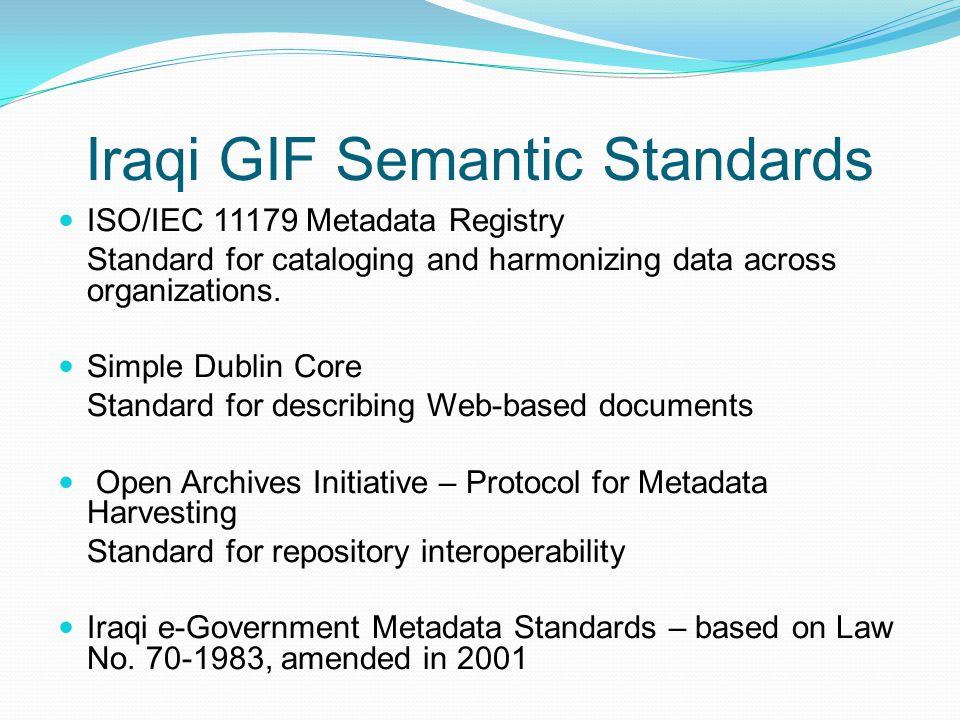 Iraqi GIF Semantic Standards