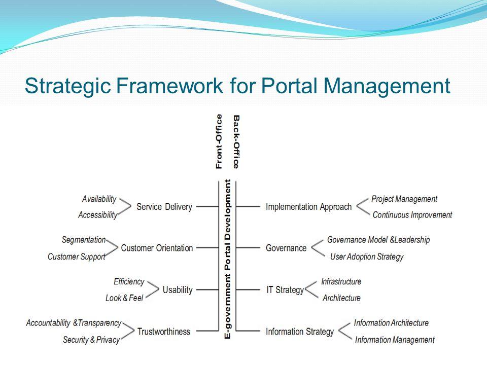 Strategic Framework for Portal Management