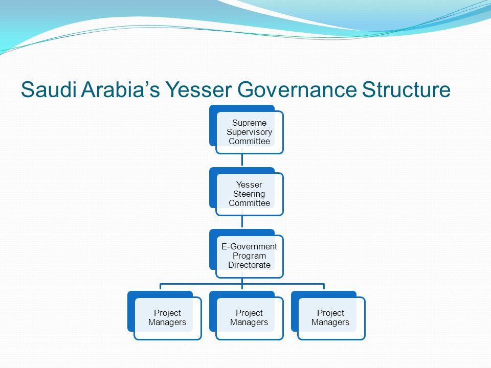 Saudi Arabia's Yesser Governance Structure