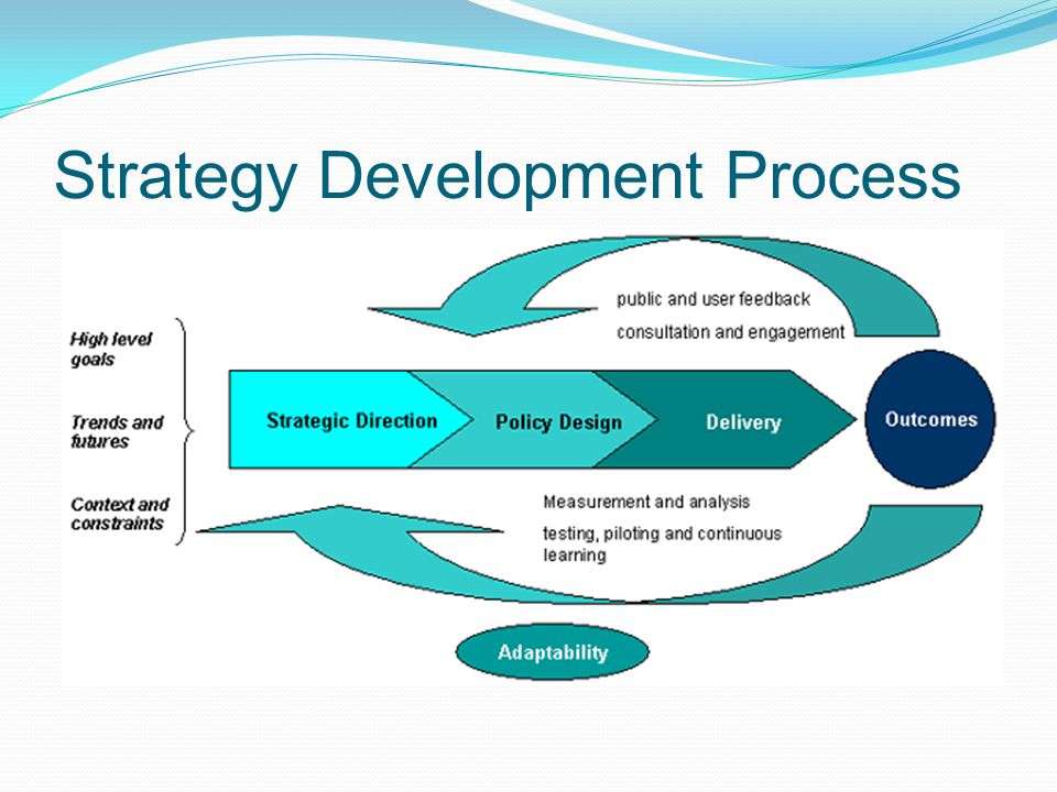 strategy formation as a visionary process The strategic management process is best implemented when everyone within the business understands the strategy the five stages of the process are goal-setting, analysis, strategy formation.