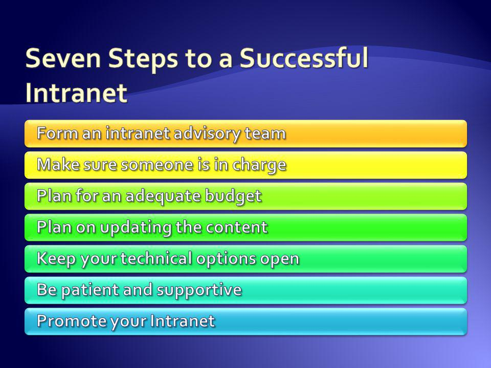 Seven Steps to a Successful Intranet