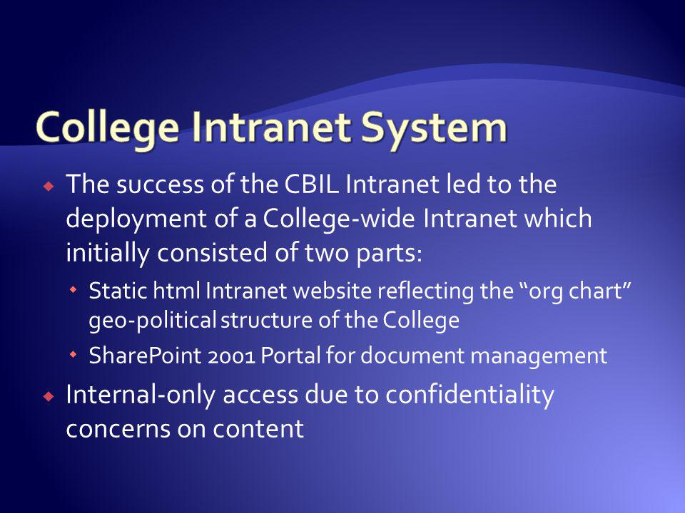 College Intranet System