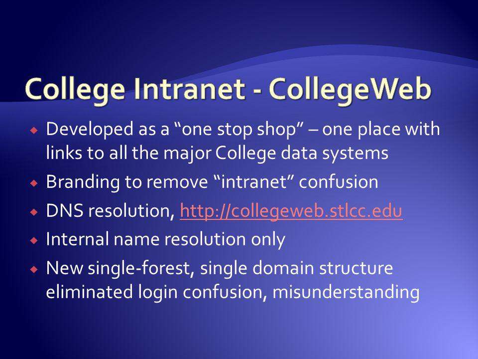 College Intranet - CollegeWeb