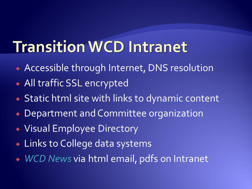 Transition WCD Intranet