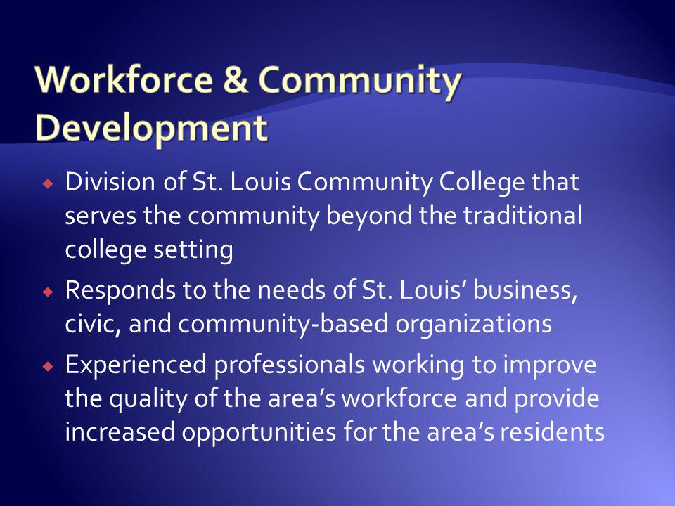 Workforce & Community Development