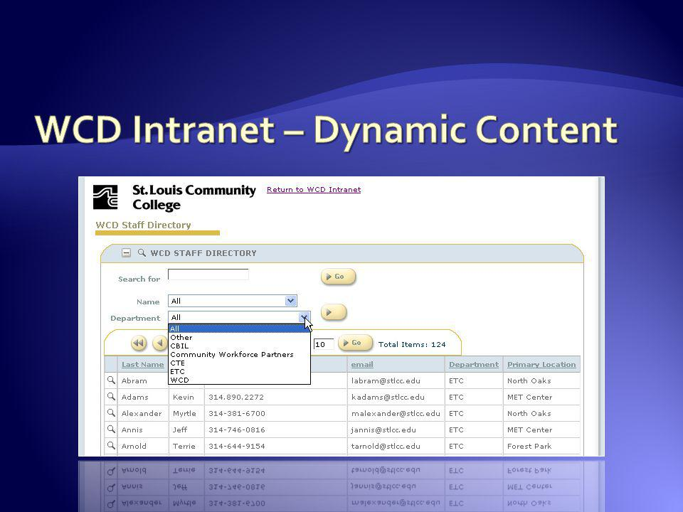 WCD Intranet – Dynamic Content