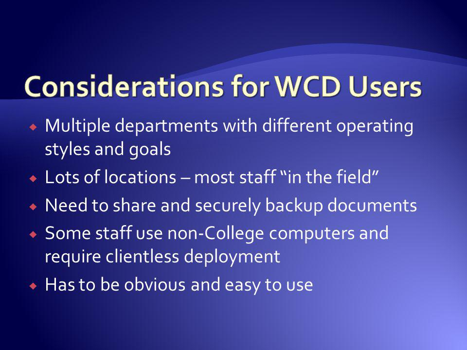 Considerations for WCD Users
