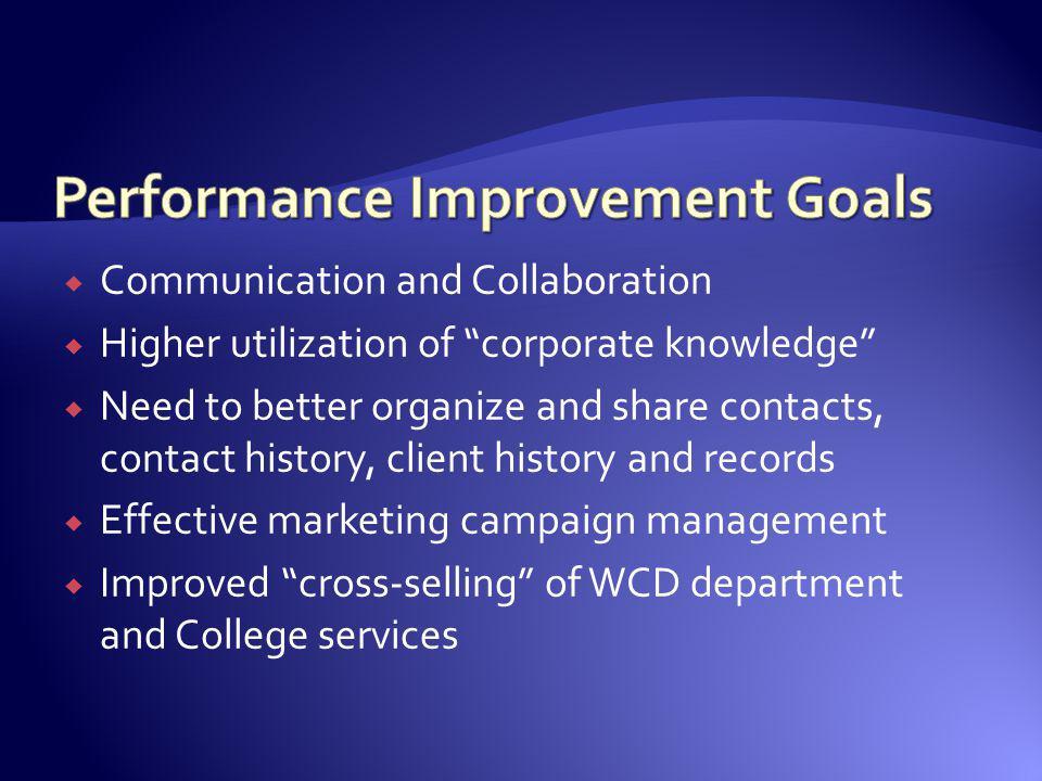 Performance Improvement Goals