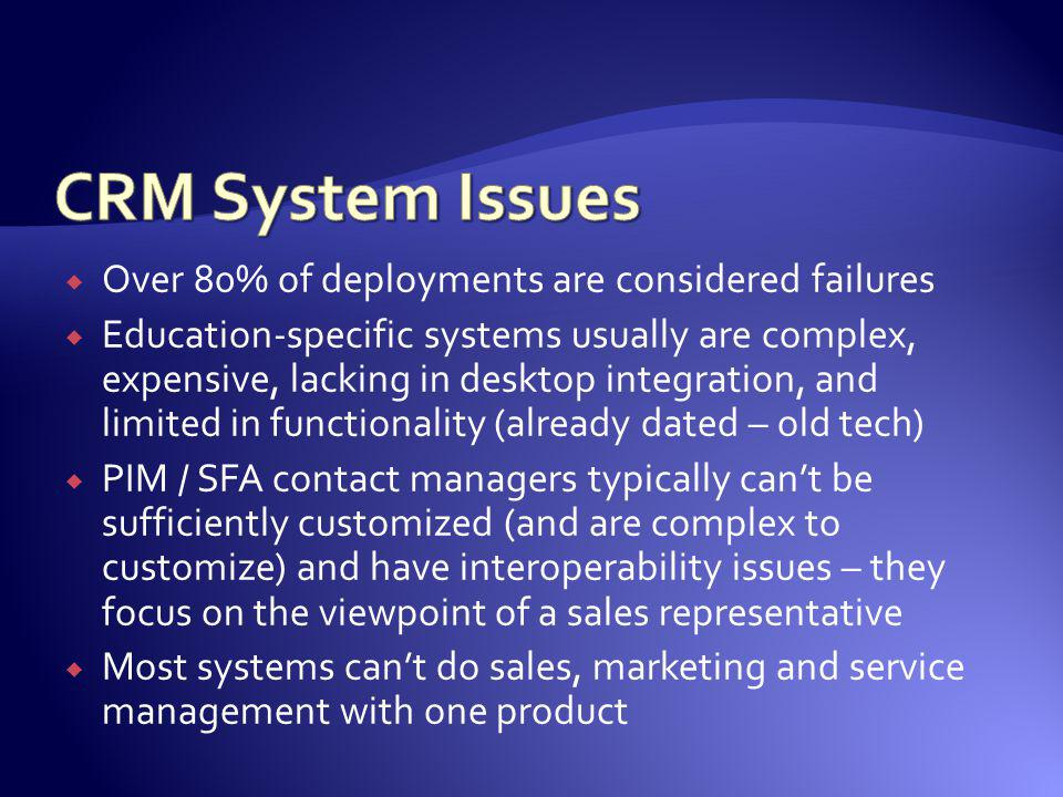 CRM System Issues Over 80% of deployments are considered failures