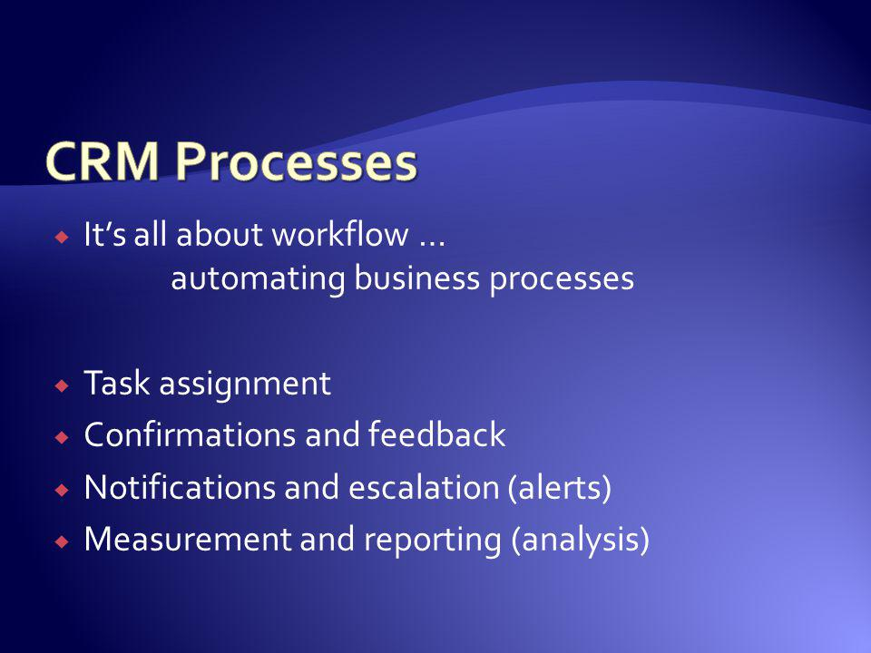 CRM Processes It's all about workflow … automating business processes