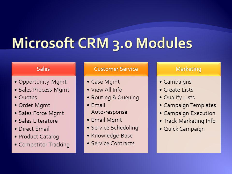 Microsoft CRM 3.0 Modules Sales Opportunity Mgmt Sales Process Mgmt