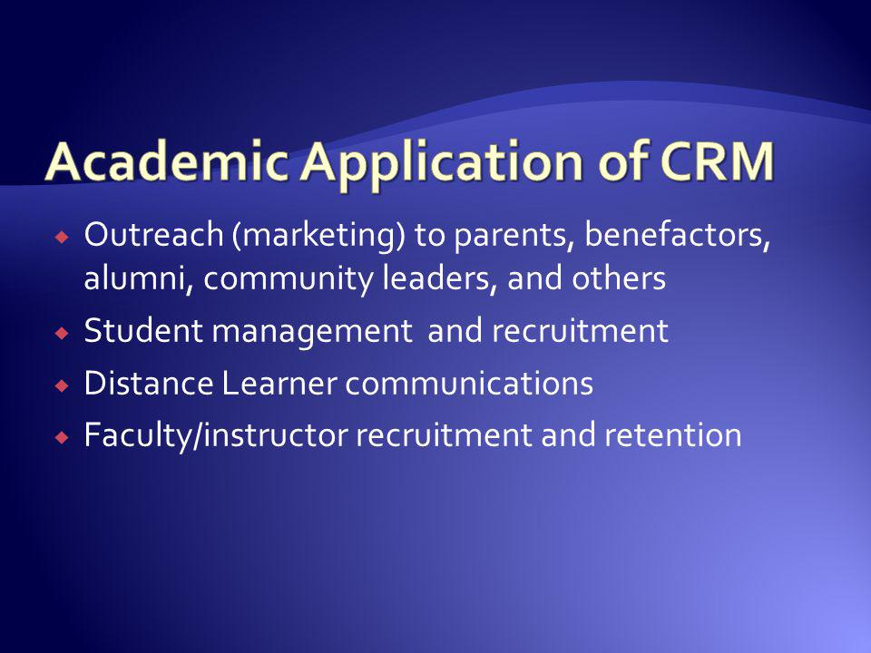Academic Application of CRM