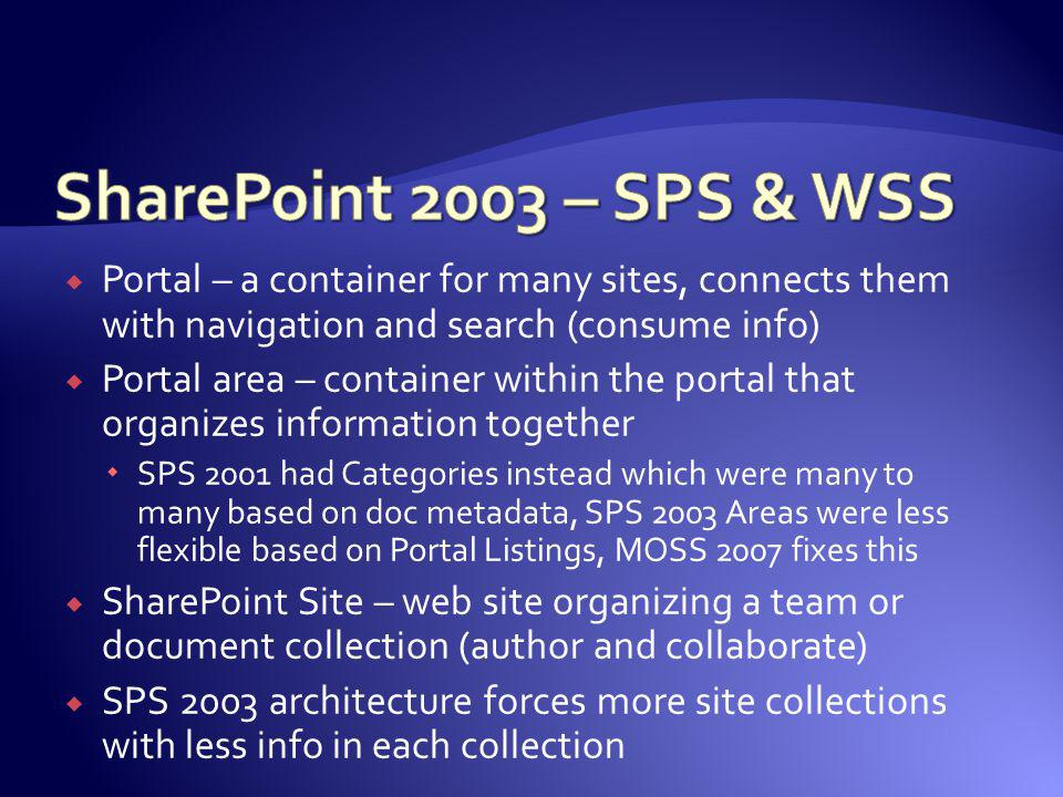 SharePoint 2003 – SPS & WSS Portal – a container for many sites, connects them with navigation and search (consume info)