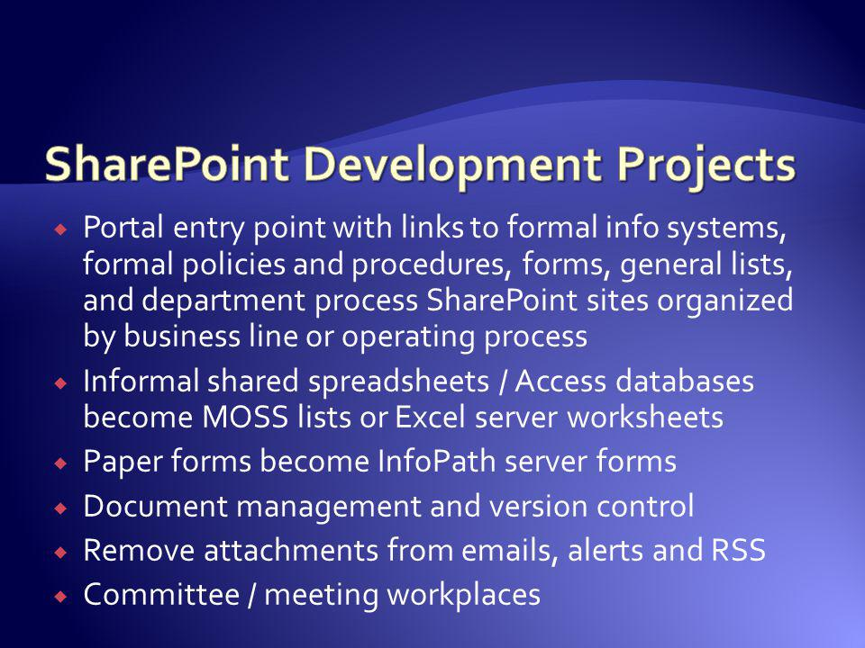 SharePoint Development Projects