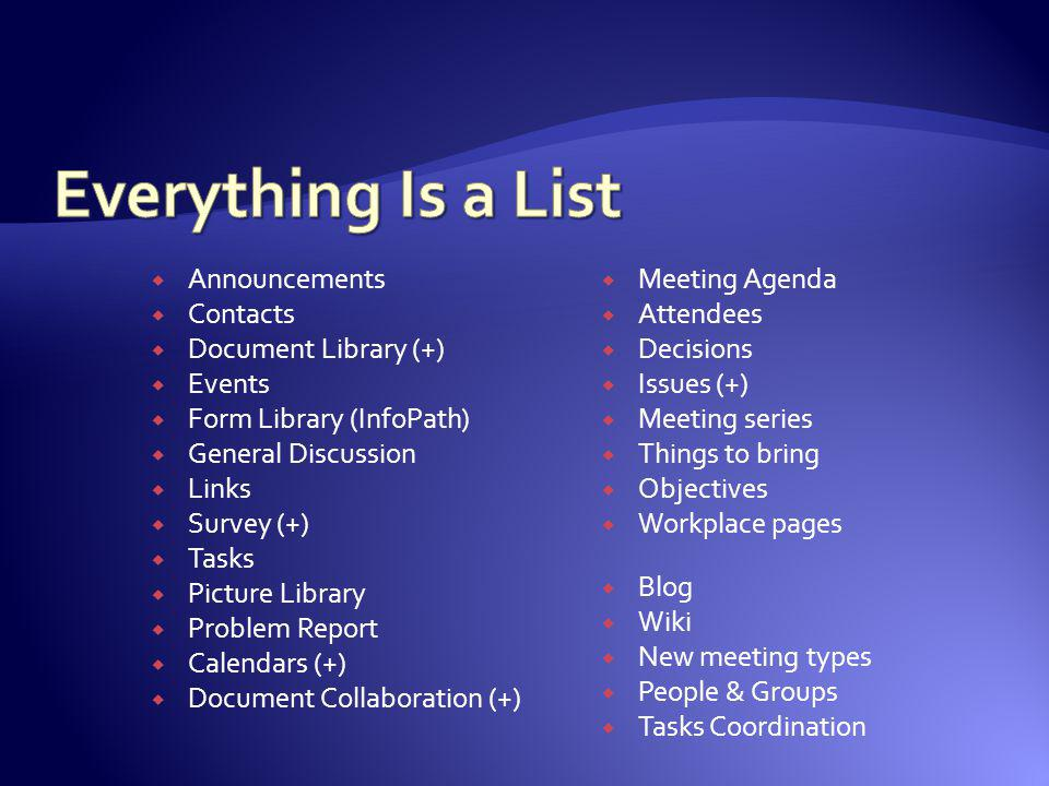 Everything Is a List Announcements Contacts Document Library (+)