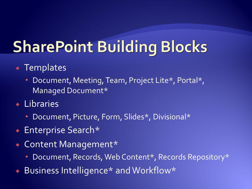 SharePoint Building Blocks