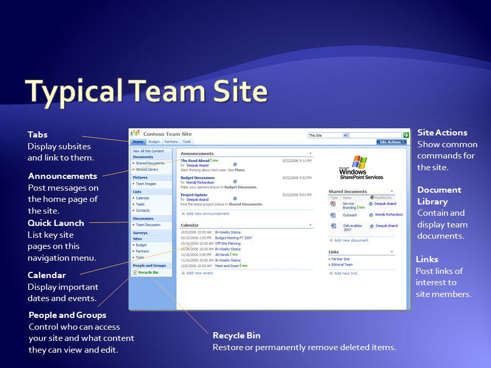 Typical Team Site Site Actions Show common commands for the site.