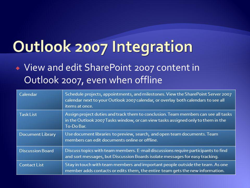 Outlook 2007 Integration View and edit SharePoint 2007 content in Outlook 2007, even when offline. Calendar.