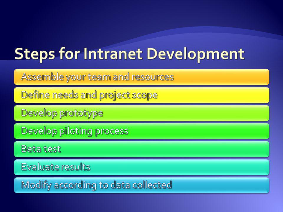 Steps for Intranet Development