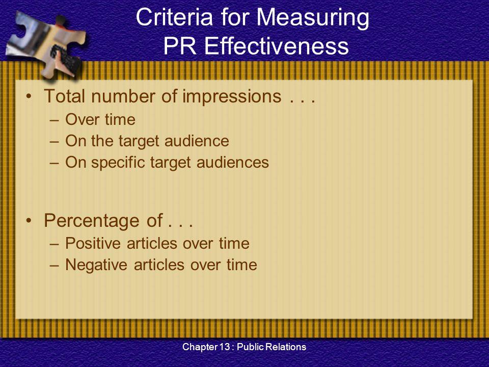 Criteria for Measuring PR Effectiveness