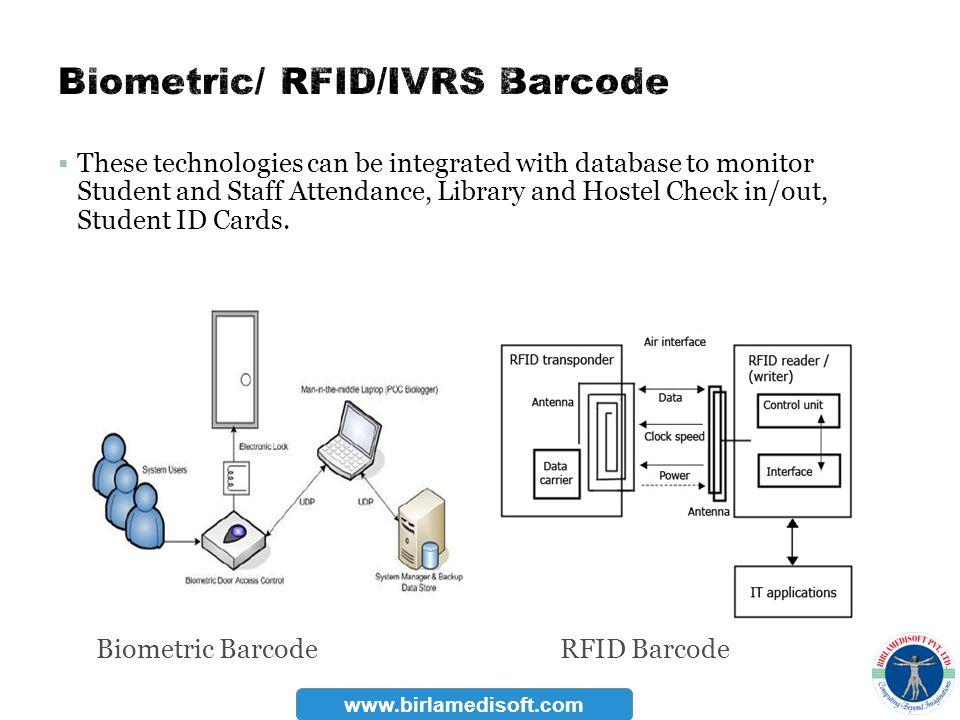 Biometric/ RFID/IVRS Barcode