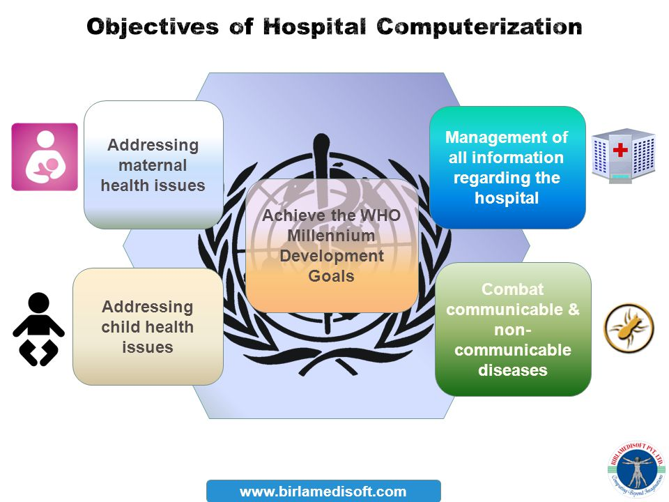 Objectives of Hospital Computerization