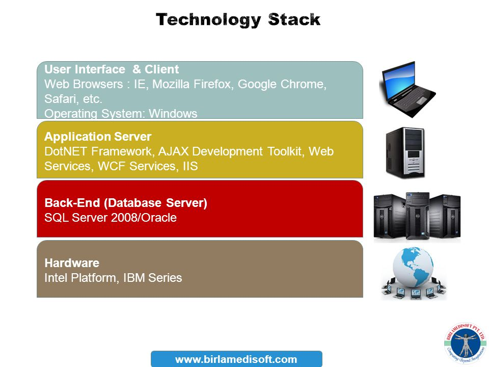 Technology Stack User Interface & Client