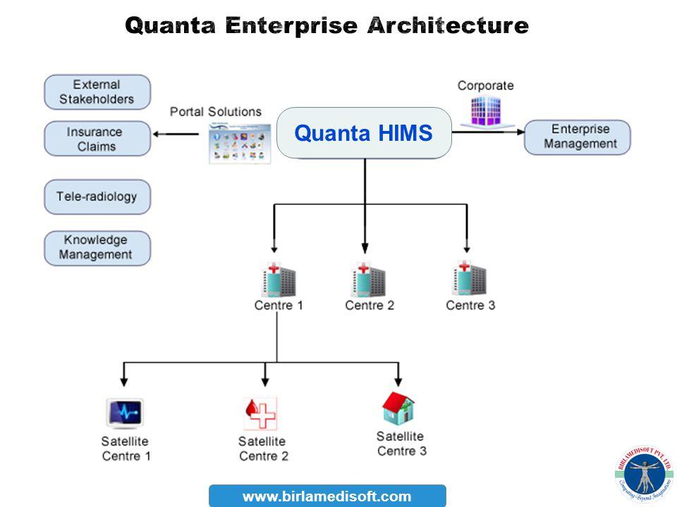 Quanta Enterprise Architecture