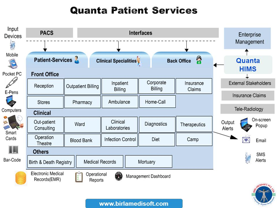 Quanta Patient Services