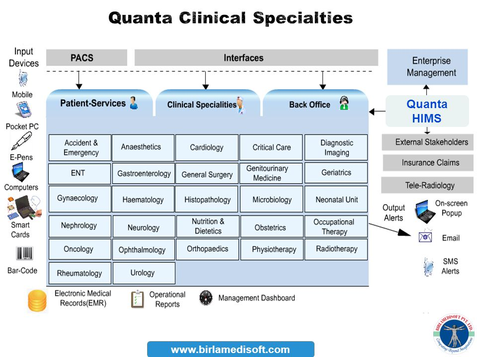 Quanta Clinical Specialties