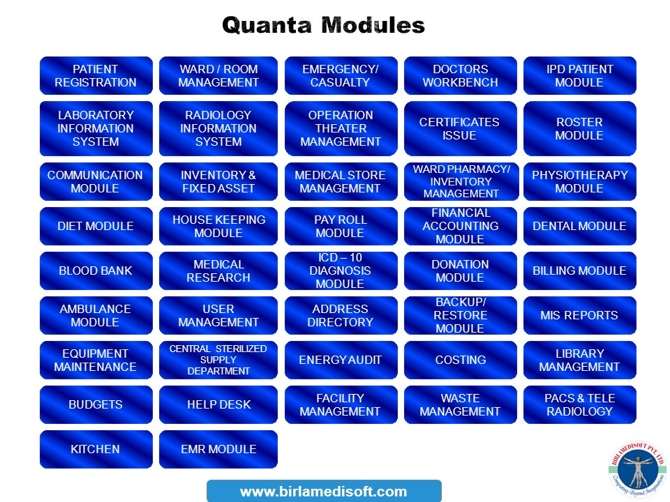 Quanta Modules www.birlamedisoft.com PATIENT REGISTRATION