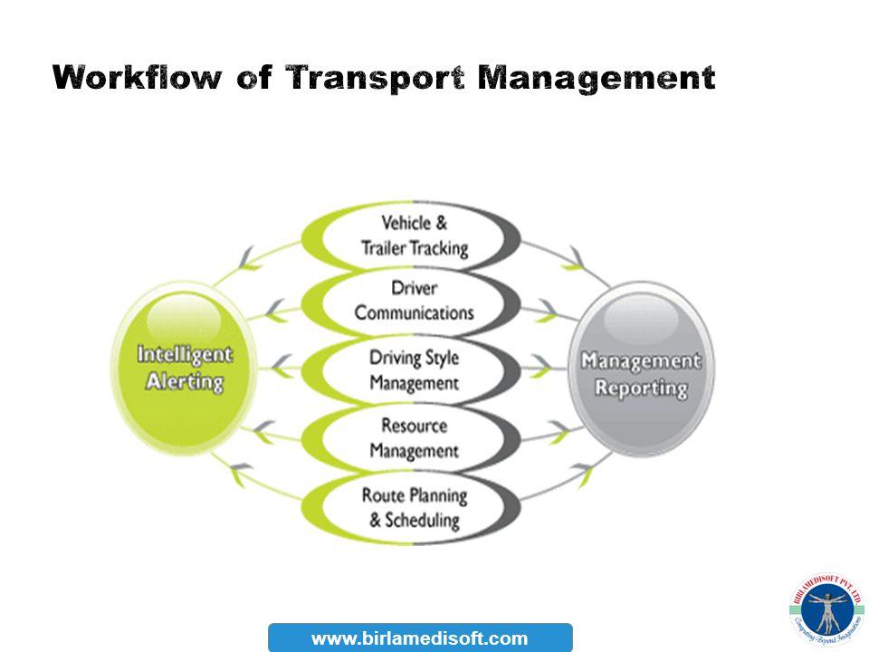 Workflow of Transport Management