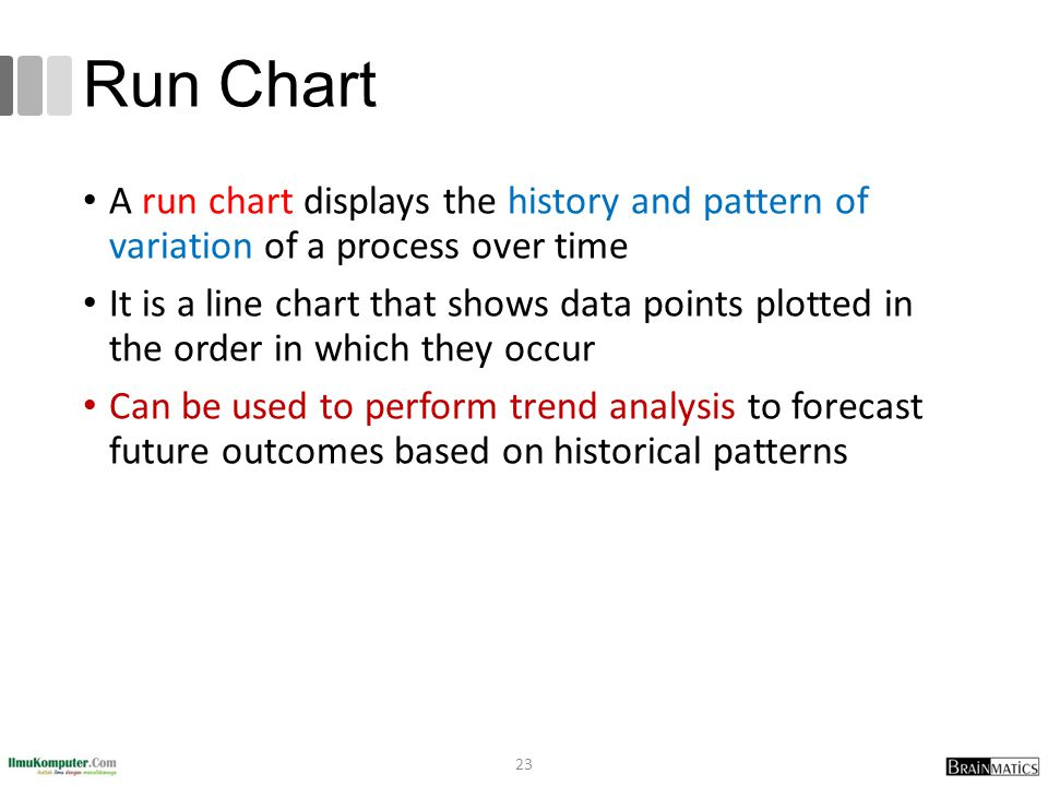 Run Chart A run chart displays the history and pattern of variation of a process over time.