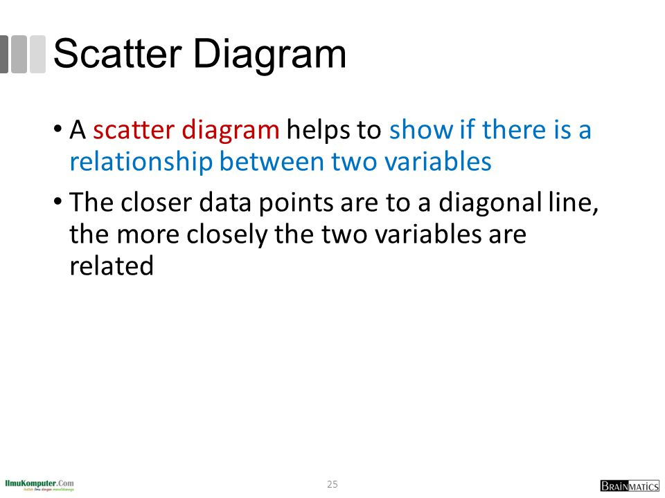 Scatter Diagram A scatter diagram helps to show if there is a relationship between two variables.