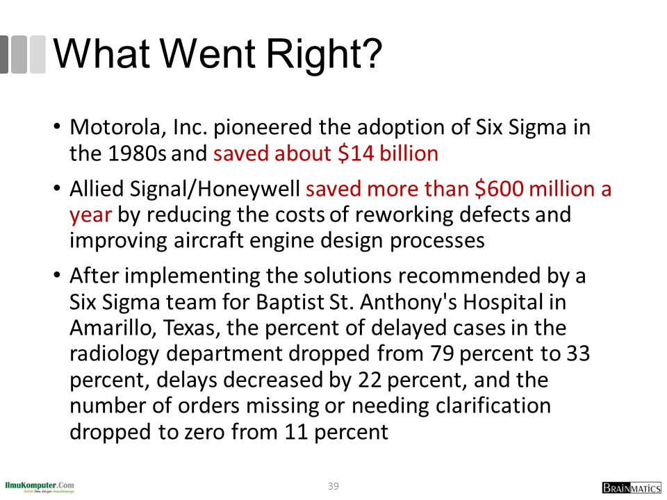 What Went Right Motorola, Inc. pioneered the adoption of Six Sigma in the 1980s and saved about $14 billion.