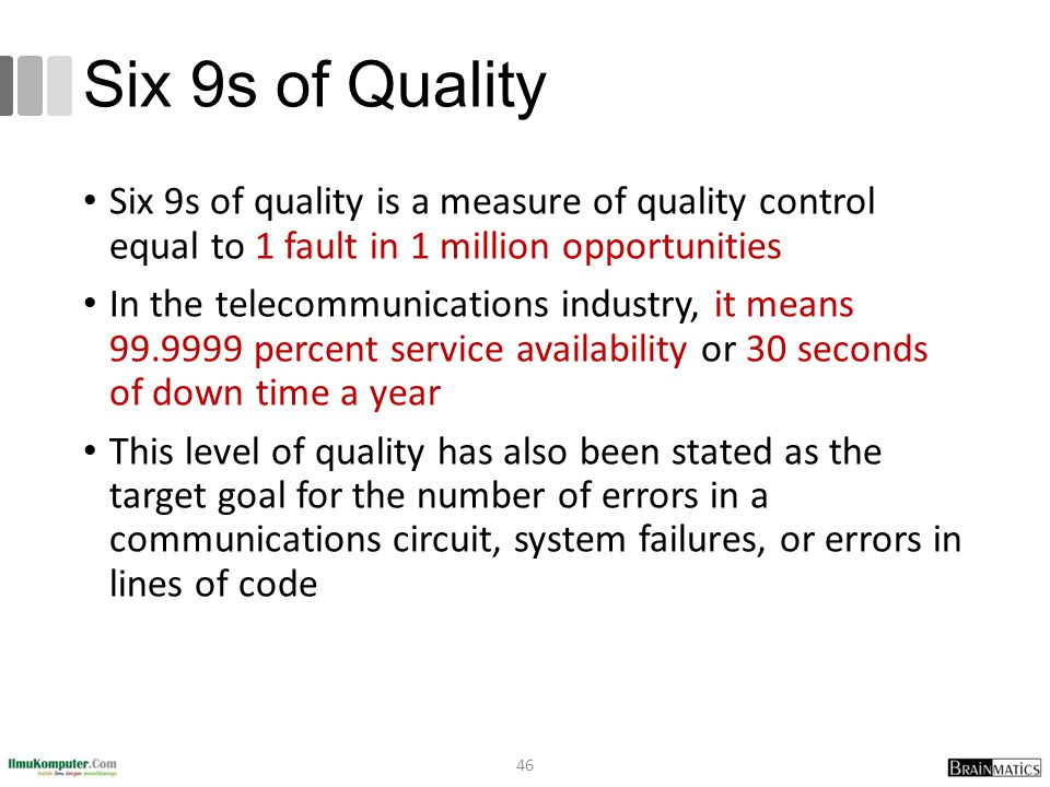 Six 9s of Quality Six 9s of quality is a measure of quality control equal to 1 fault in 1 million opportunities.