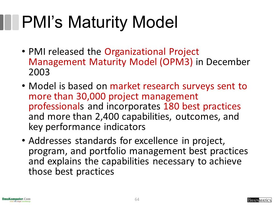 PMI's Maturity Model PMI released the Organizational Project Management Maturity Model (OPM3) in December 2003.
