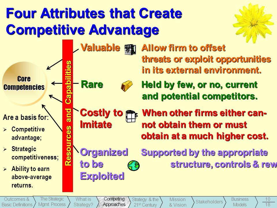 Four Attributes that Create Competitive Advantage