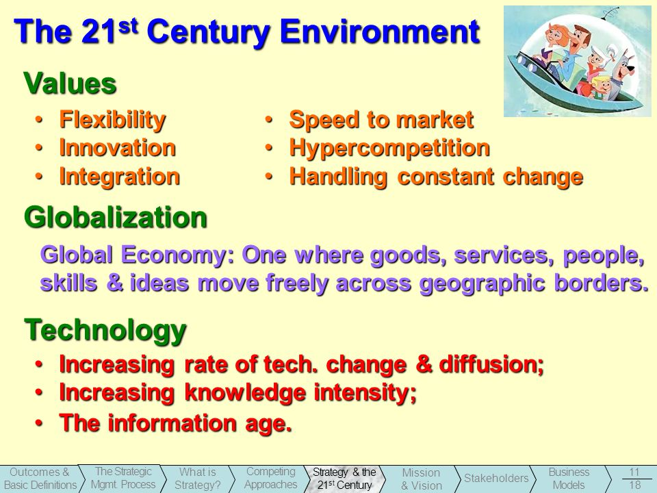 The 21st Century Environment