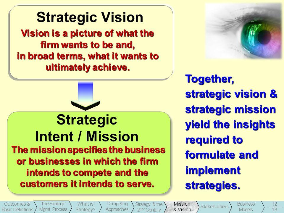 Strategic Intent / Mission