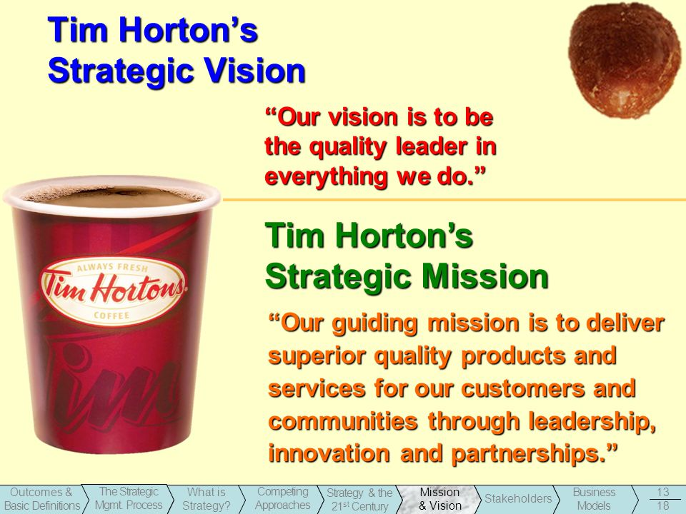Tim Horton's Strategic Vision