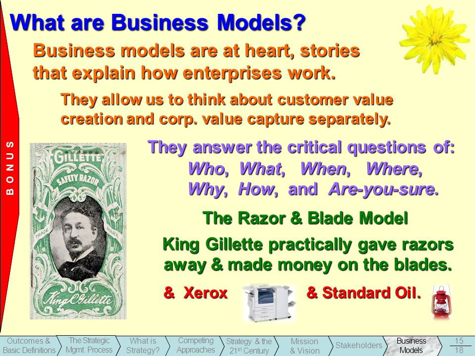 What are Business Models