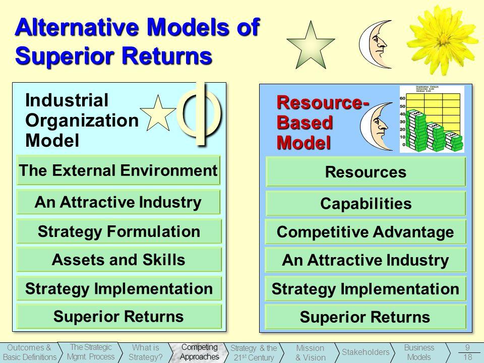 Alternative Models of Superior Returns