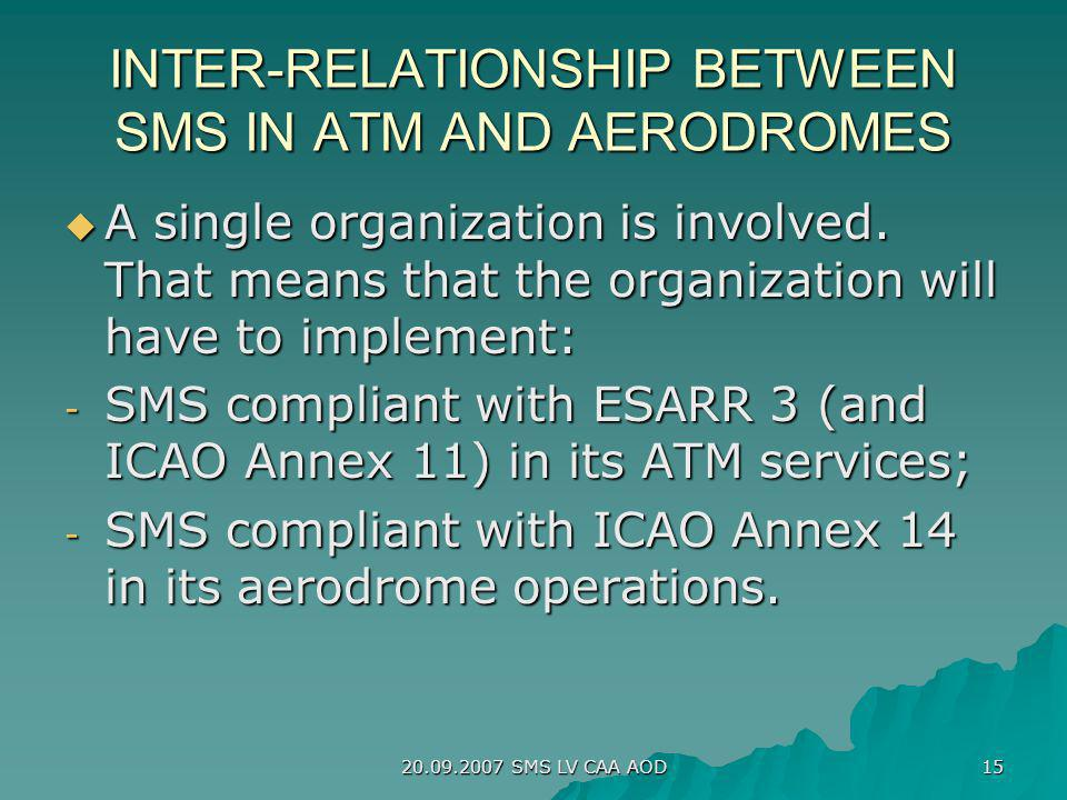 INTER-RELATIONSHIP BETWEEN SMS IN ATM AND AERODROMES