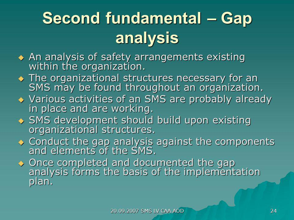 Second fundamental – Gap analysis