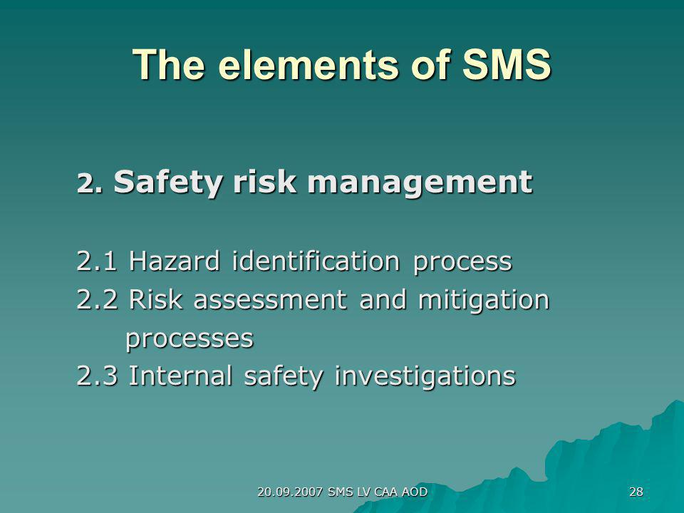 The elements of SMS 2. Safety risk management