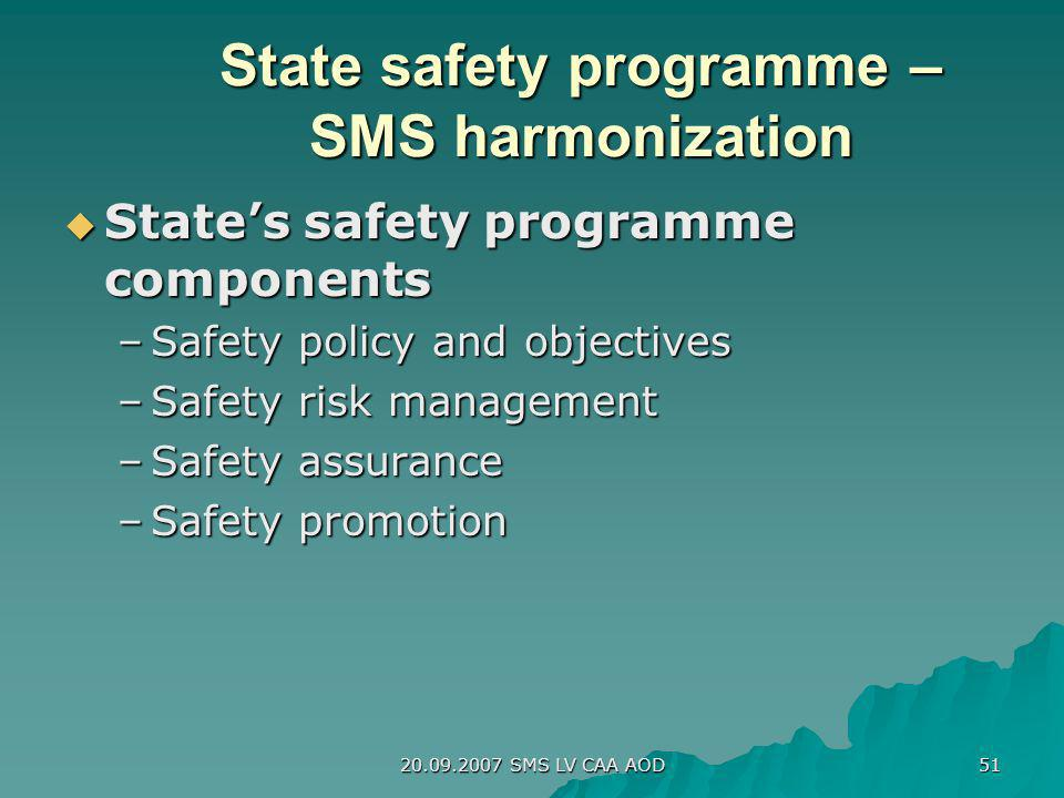 State safety programme – SMS harmonization