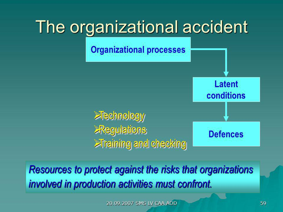 The organizational accident